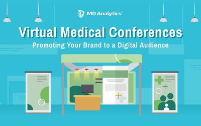Virtual Medical Conferences – Promoting your brand to a digital audience