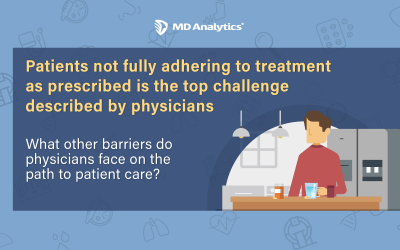 Physicians' Perspectives on Pitfalls in the Patient Journey