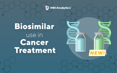 Biosimilar Use in Cancer Treatment – Current attitudes and perceptions