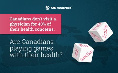 Are Canadians Taking Unnecessary Risks with Their Health?