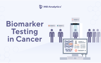 Oncologists' Usage of Biomarker Testing is Growing, but Opportunities for Increased Use Remain