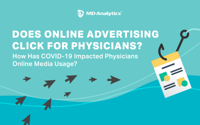 Does Online Advertising Click for Physicians?