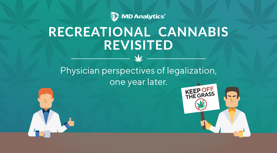 GP Perceptions towards the Legalization of Recreational Cannabis – One year later