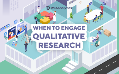 A Guide to Successful Qualitative Research