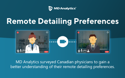 Remote detailing for pharma – Physicians' perspectives – Canada