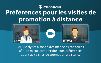 Promotion à distance des représentants pharmaceutiques – perspective des médecins