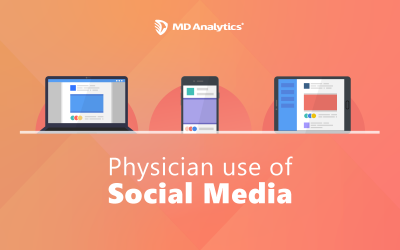 Physician Use of Social Media