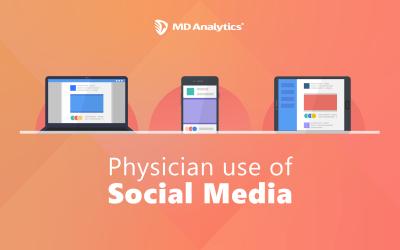 Physician Use of Social Media