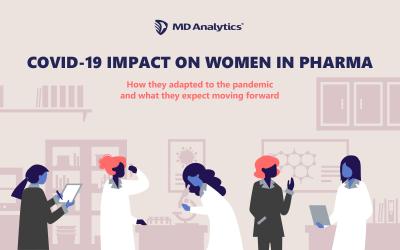 COVID-19 Impact on Women in Pharma