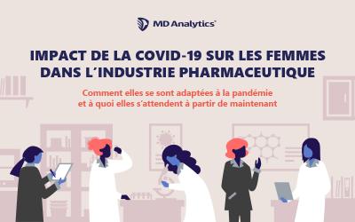 L'impact de la COVID-19 sur les femmes qui travaillent dans l'industrie pharmaceutique
