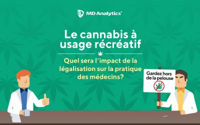 L'impact du cannabis à usage récréatif sur la pratique des médecins