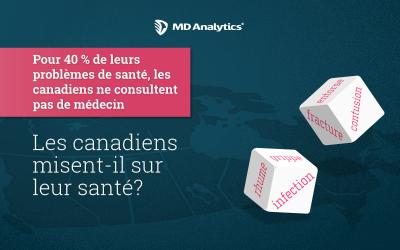 Les canadiens prennent-ils des risques en ce qui concerne leurs soins de santé?