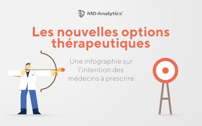 Projection des nouveaux produits pharmaceutiques : Améliorer la précision